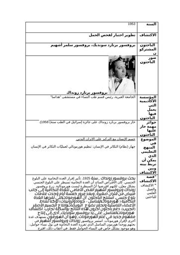 1953 - تطوير اختبار لفحص الحمل